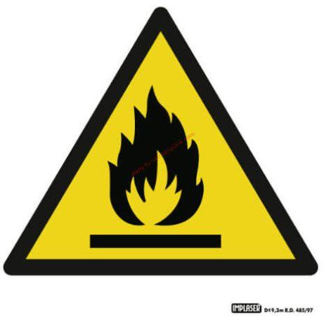 Vigyázz! Gyúlékony anyag! - Figyelmeztető jel IMPLASER - 9x9 cm átlátszó öntapadó